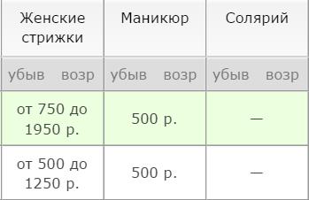 Цены на услуги салонов красоты